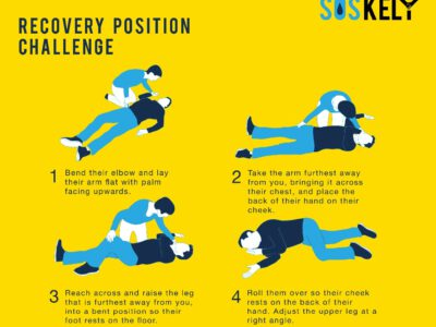 Recovery Position Challenge